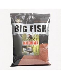 Big Fish - Margin Mix...
